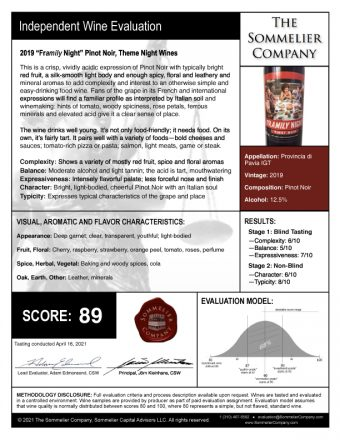 Theme Night Wines Framily Night Pinot Noir Evaluation Reviewed by The Sommelier Company