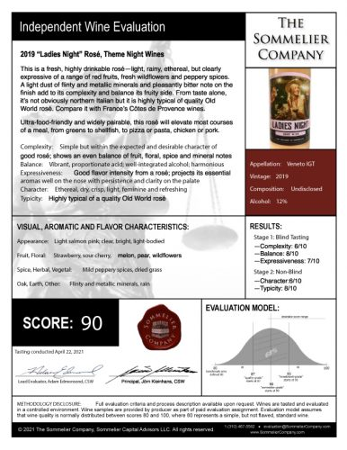 Theme Night Wines Ladies Night Rose Evaluation Reviewed by The Sommelier Company