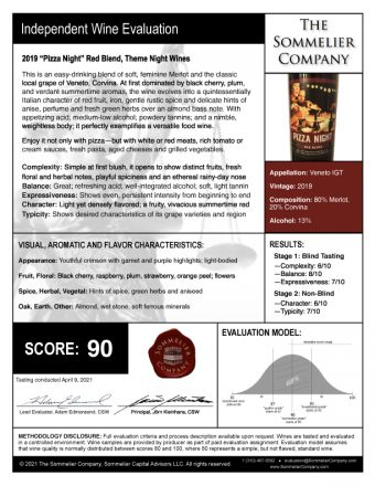 Theme Night Wines Pizza Night Red Blend Evaluation Reviewed by The Sommelier Company